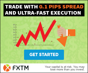 How to read forex charts like a pro